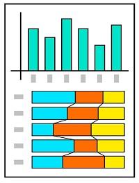 グラフのデータ