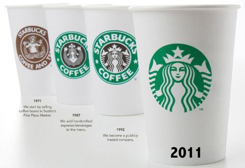 Starbucks_Logo_Evolution