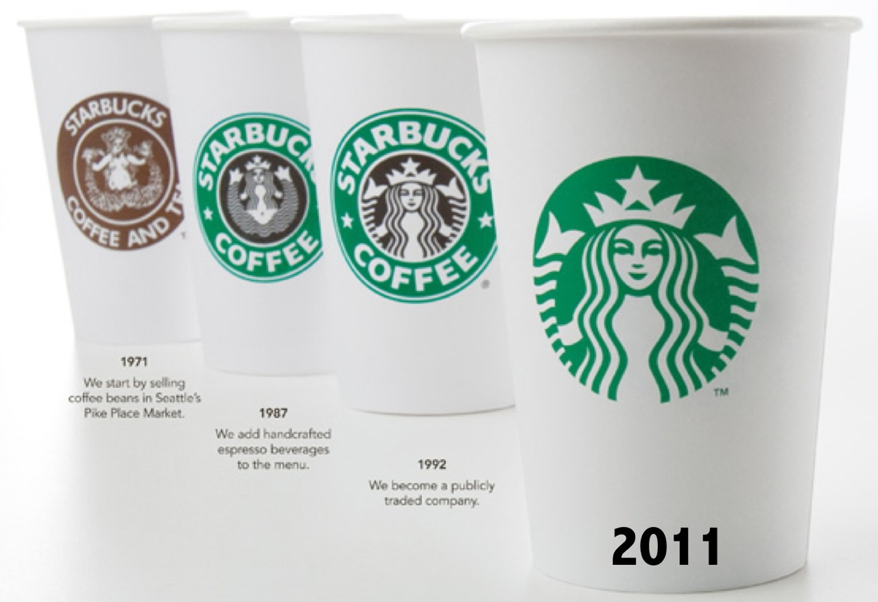The evolution of Starbucks.  Coffee has not been their core focus since 2011.  Courtesy of  brandautopsy.com