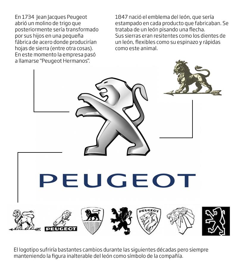 peugeot_historia_logo.jpg