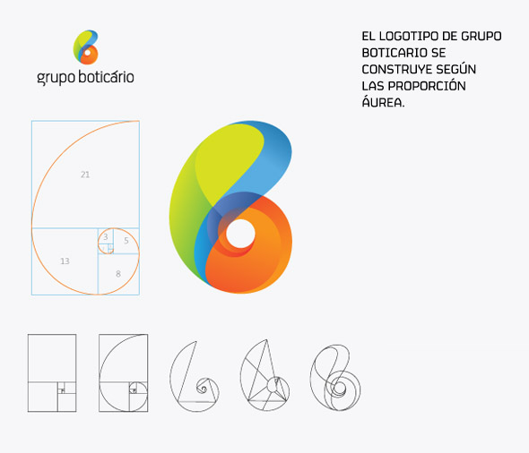 Grupo_Boticario_golden_ratio.png