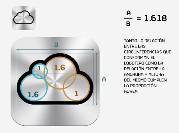 icloud_logo_golden_ratio
