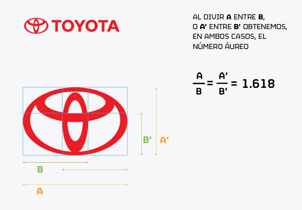 toyota_logo_golden_ratio