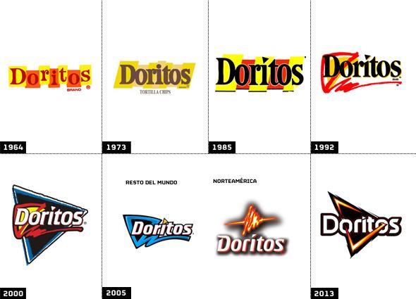 evolucion_doritos_logo