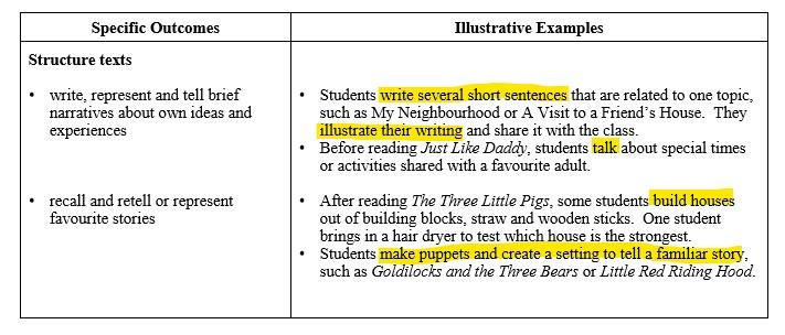 Story writing for grade 1