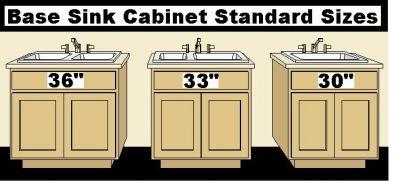 Standard Sink Base Cabinet Widths | memsaheb.net