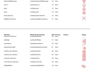 Listing of every AutoShape