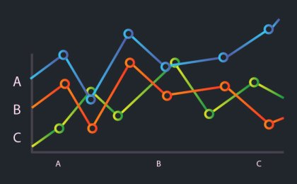 Como calcular curva abc