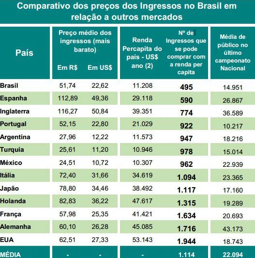Cantidad de entradas que se pueden comprar en función de la renta per cápita de cada país. (Foto: Pluri)