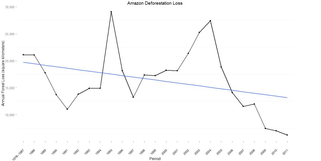 amazon_deforestation_publish