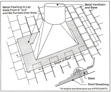 flashing-of-ventilator