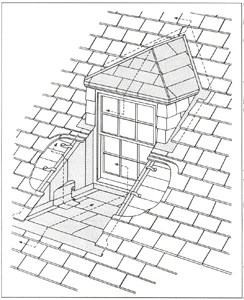 recessed-dormer-window