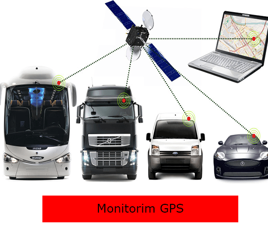 Monitorimi GPS