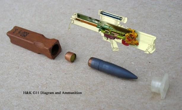 WTW - G11 internal and ammunition