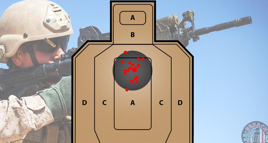 deviation_at_range