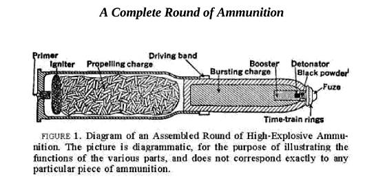 Interior Ballistics gunpowder and powder burn