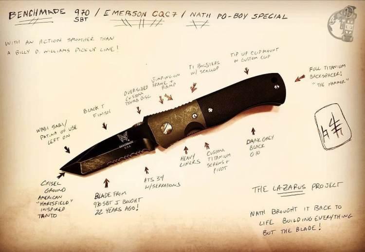 Breach Bang Clear Tabletop Review - Nath Benchmade 970 SBT - Emerson CQC 7 - Jake Bush