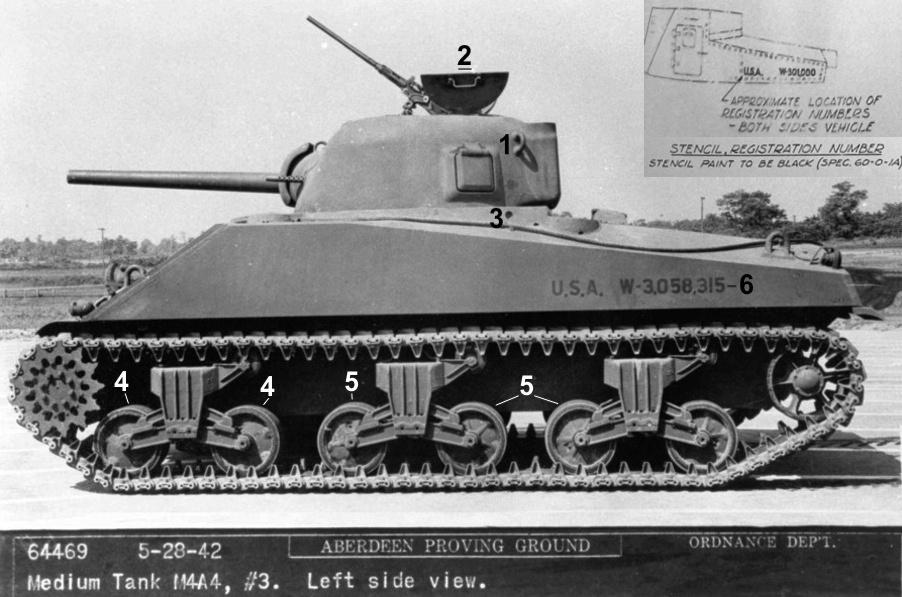 M4A4 Sherman Tank - Left Side view - military slang - tanker terms.