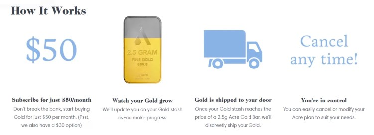 Acre Gold: here's how they say it works.