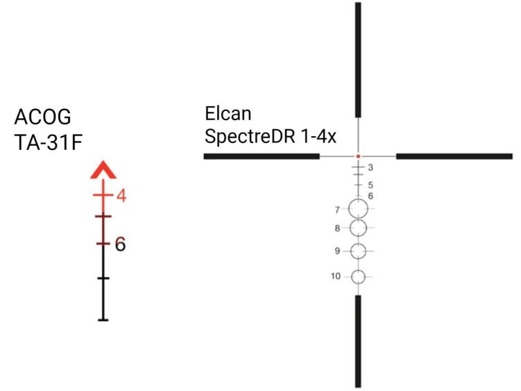 LPVO comparison: the Trijicon ACOG reticle vs. Elcan SpecterDR reticle
