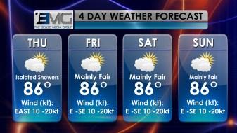 Weather for Thursday April 9