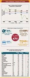 SIB stats1