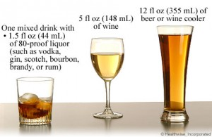 alcohol 300x195 Changing Drinking Habits   6 Things to Know