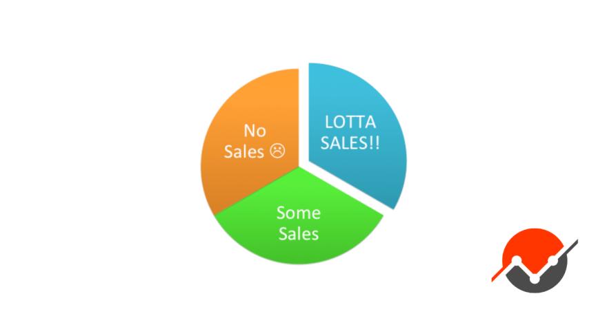 Example diagram of video game market segmentation