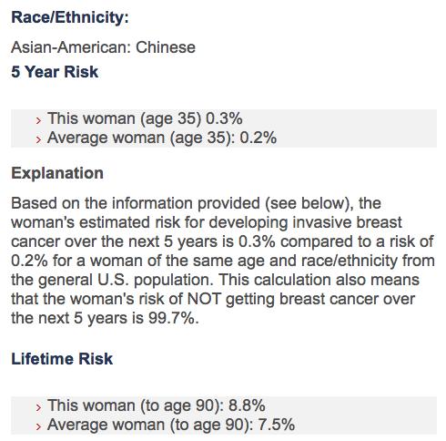 乳腺葉狀腫瘤