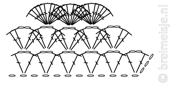 Bloem haken telpatroon met symbolen