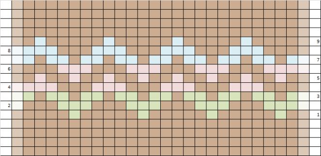 Fair isle breien patroon 4 kleuren