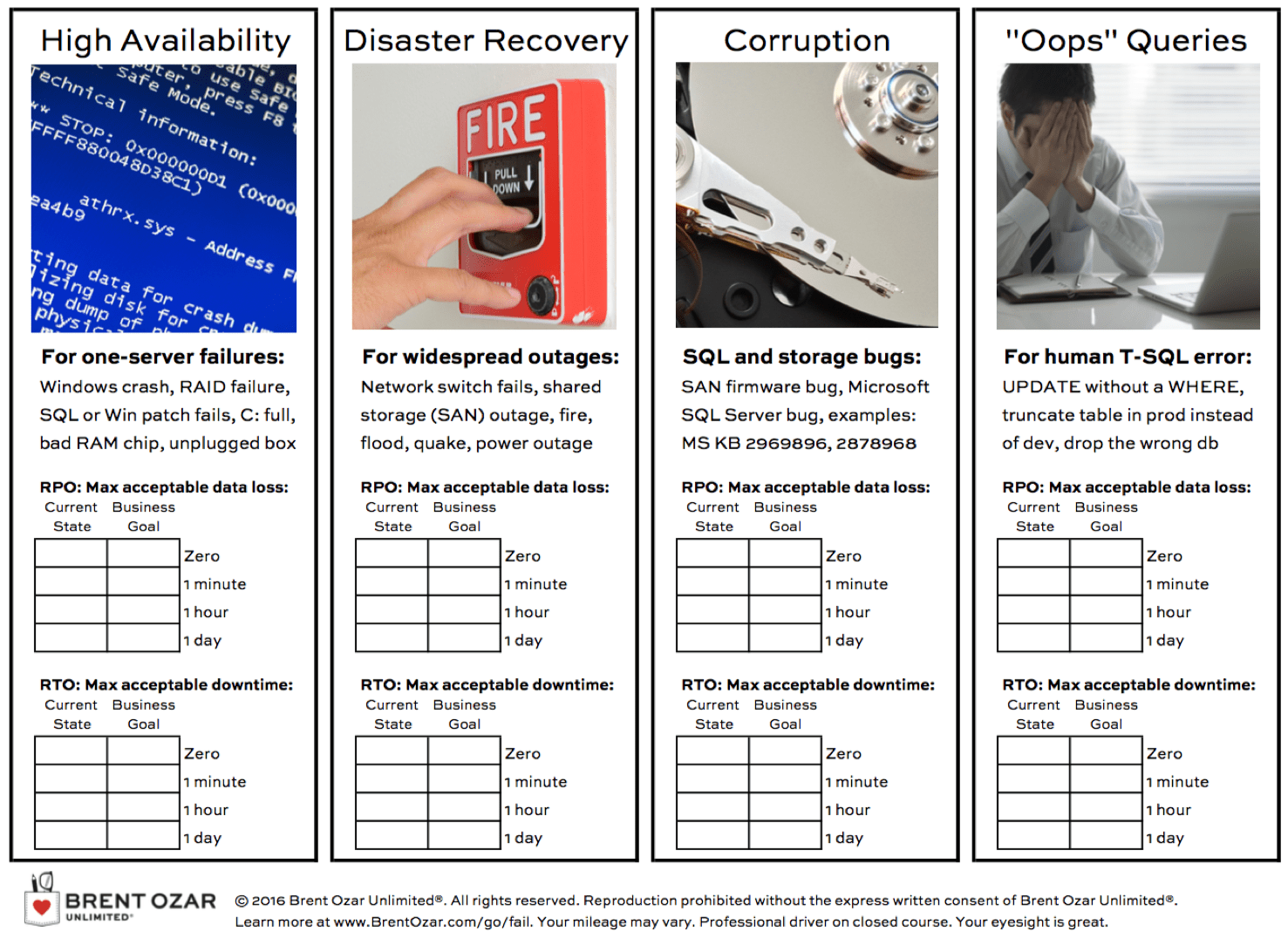 Updated High Availability And Disaster Recovery Planning Worksheet