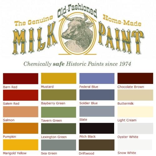 Milk Paint