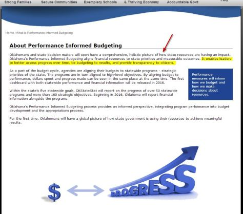 okstatestat - Performance for pay
