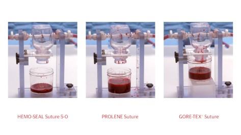 Propeller Communications – Hemoseal Comparison