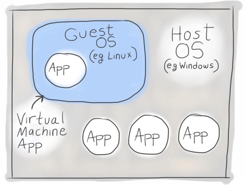 open source virtual machine