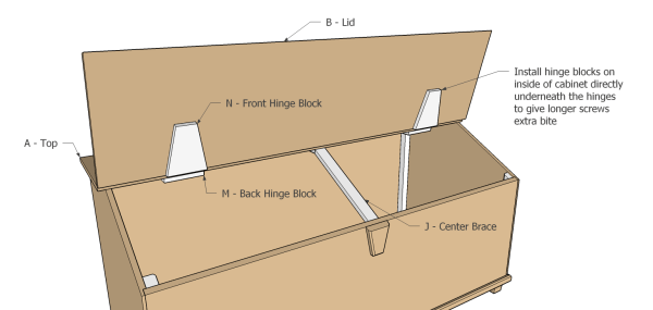 Detailed project plans for building a storage bin