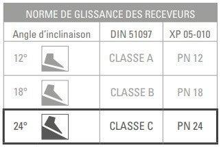 https www bricoman fr receveur resine noir 90x140cm caniveau 1250501 html