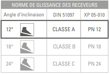 https www bricoman fr receveur gres a poser 517615 html