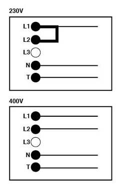 Probleme Branchement Plaque Induction Ikea Framtid