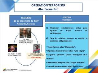 operacion-antiterrorista14122019-11