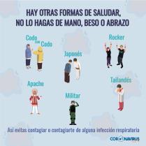 FORMAS DE SALUDO