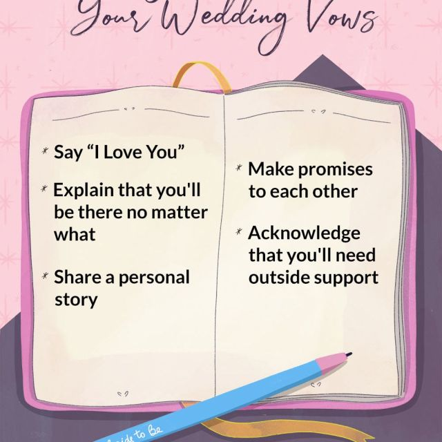 How to Write Your Own Wedding Vows: Examples, Tips, and Advice