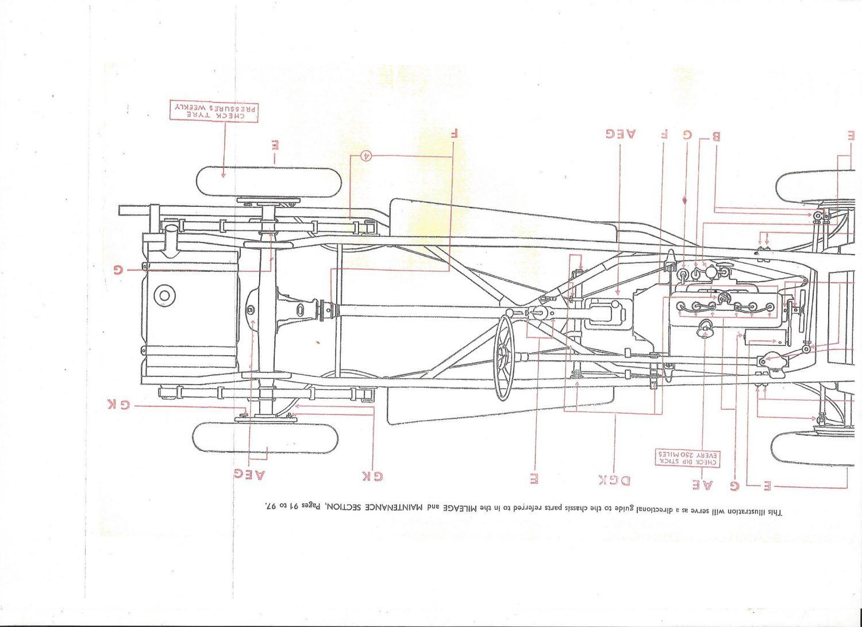 Ssii Lubricate Diagram