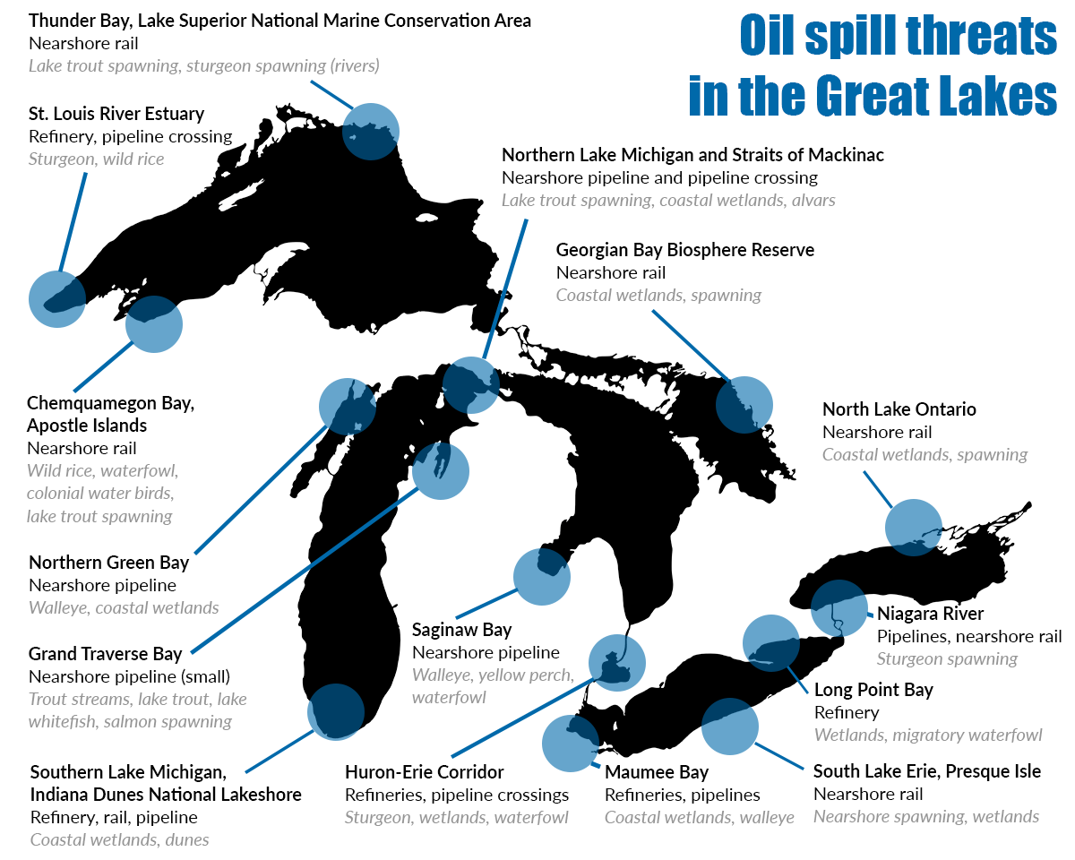 Michigan Great Lakes At Risk For Oil Spills Beyond Line 5