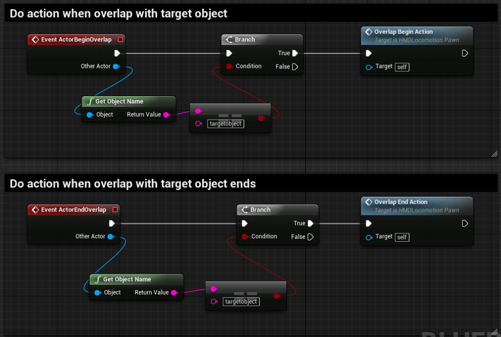 Interaction between objects in virtual reality with unreal engine 4 objects overlap interaction malvernweather Image collections