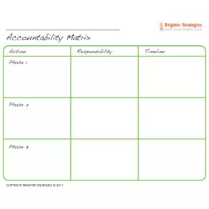 Accountability Matrix Facilitation Guide