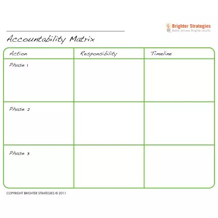 accountability_matrix