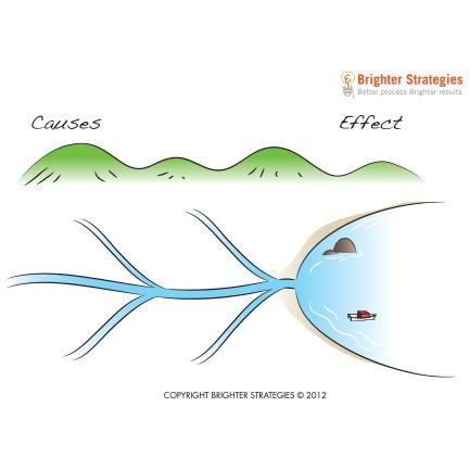 fishbone_diagram