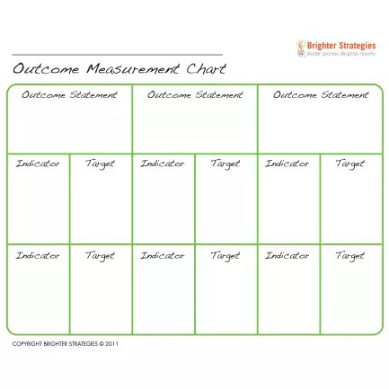 outcome_measurement